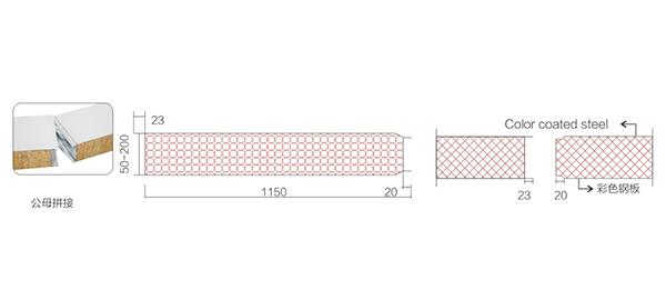 岩棉夹芯板产品规格