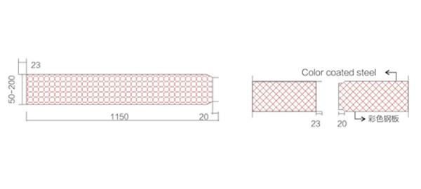 硫氧镁夹芯板产品规格