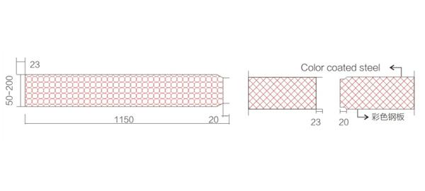 玻璃棉夹芯板产品规格